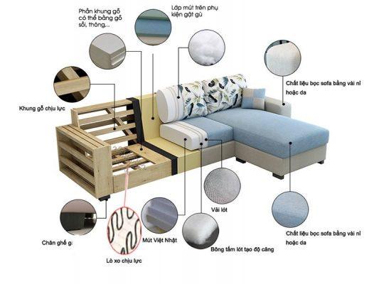 Ghế sofa phòng khách ảnh hưởng đến sức khỏe như thế nào? Có nên mua sofa giá rẻ?